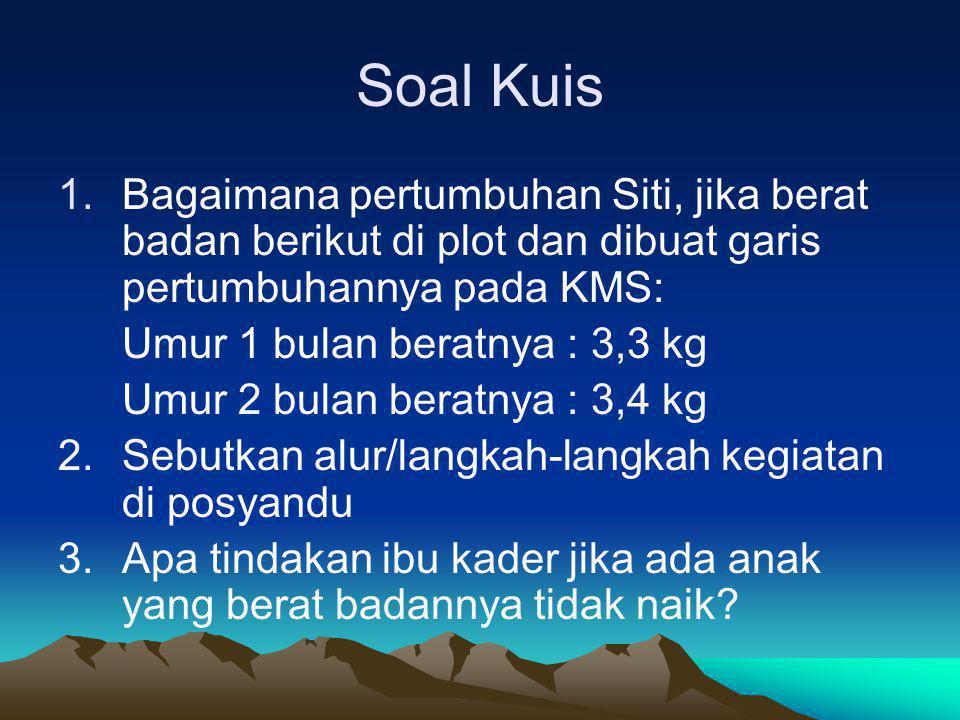 Soal Kuis Bagaimana pertumbuhan Siti, jika berat badan berikut di plot dan dibuat garis pertumbuhannya pada KMS: