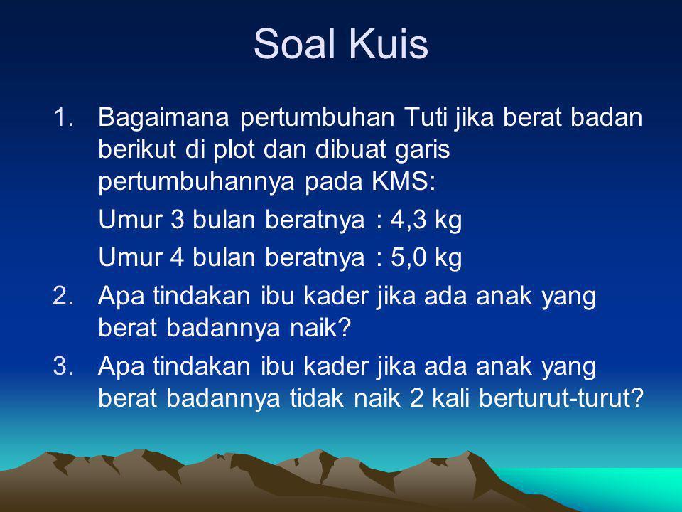 Soal Kuis Bagaimana pertumbuhan Tuti jika berat badan berikut di plot dan dibuat garis pertumbuhannya pada KMS: