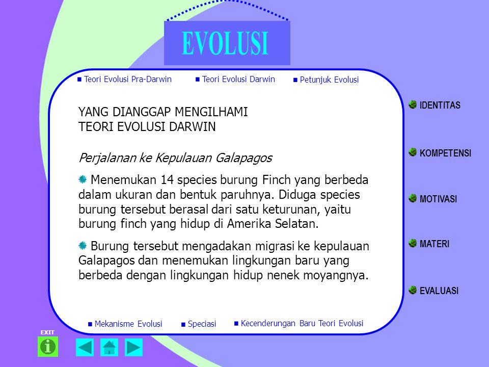 YANG DIANGGAP MENGILHAMI TEORI EVOLUSI DARWIN