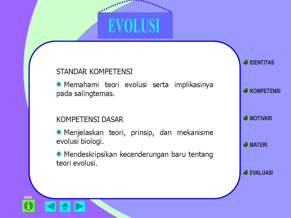 Memahami teori evolusi serta implikasinya pada salingtemas.