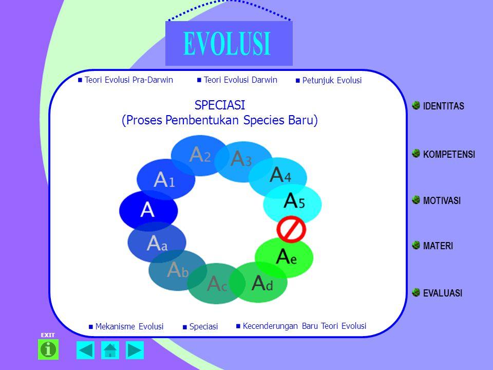 SPECIASI (Proses Pembentukan Species Baru)