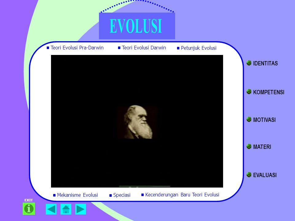 IDENTITAS KOMPETENSI MOTIVASI MATERI EVALUASI Teori Evolusi Pra-Darwin