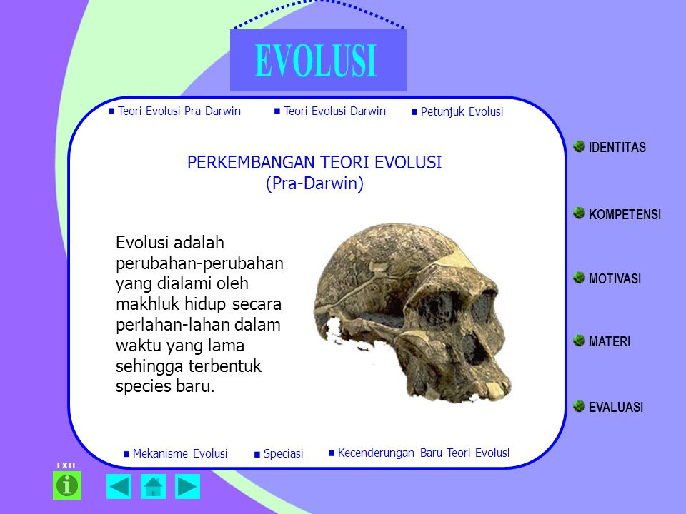 PERKEMBANGAN TEORI EVOLUSI (Pra-Darwin)