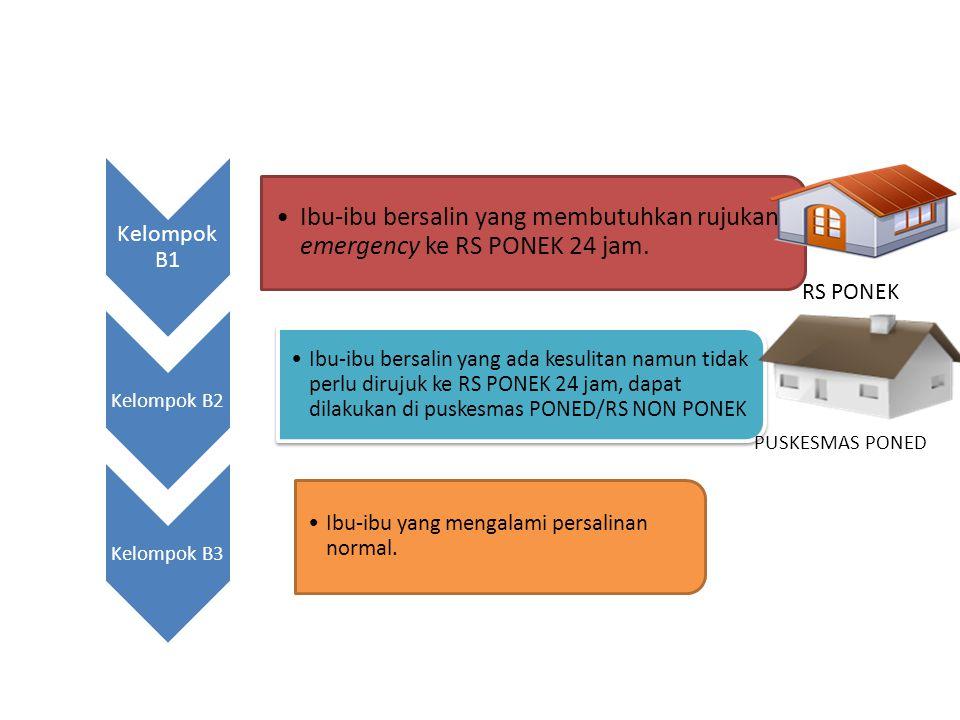 Kelompok B1 Ibu-ibu bersalin yang membutuhkan rujukan emergency ke RS PONEK 24 jam. Kelompok B2.