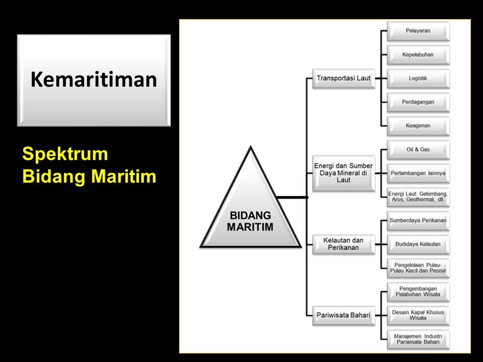 Kemaritiman Spektrum Bidang Maritim
