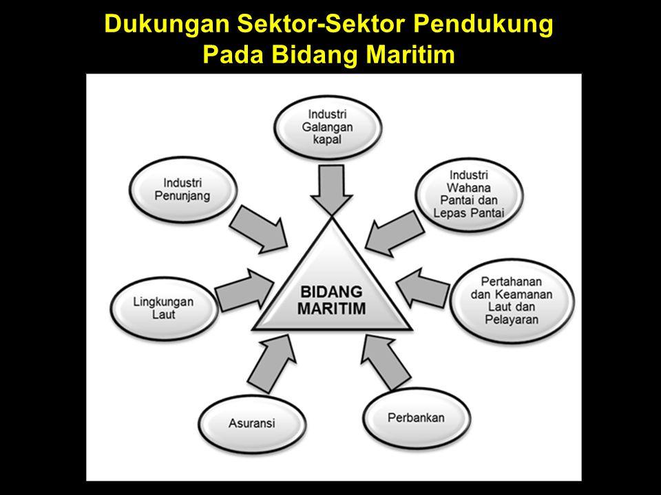 Dukungan Sektor-Sektor Pendukung