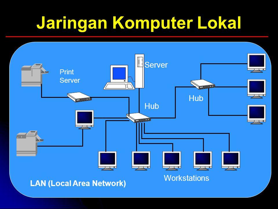 Jaringan Komputer Lokal