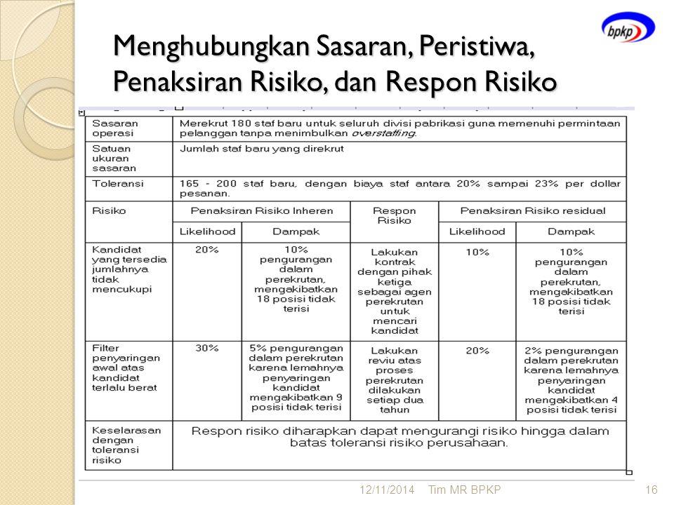 Menghubungkan Sasaran, Peristiwa, Penaksiran Risiko, dan Respon Risiko