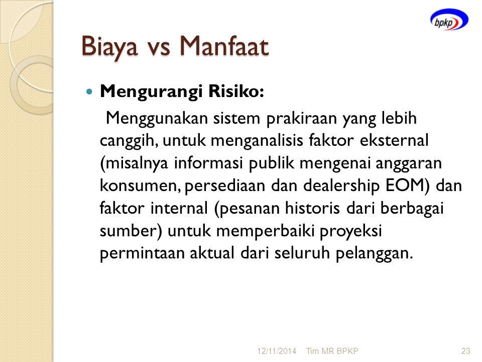 Biaya vs Manfaat Mengurangi Risiko: