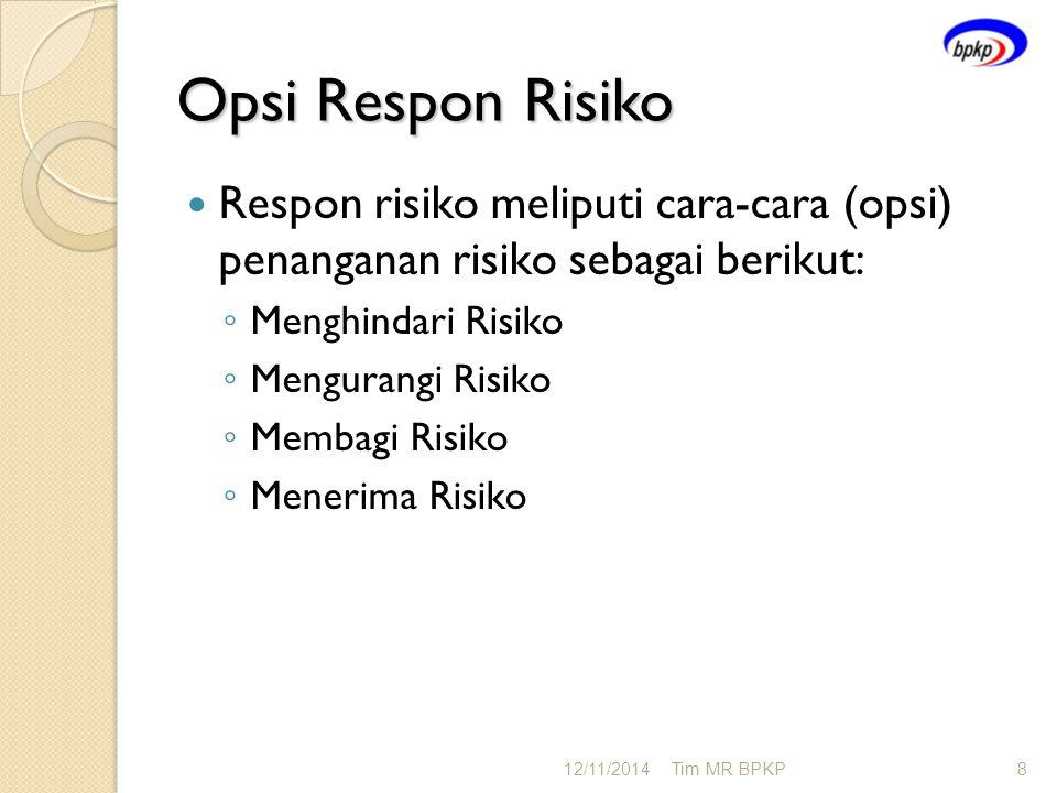 Opsi Respon Risiko Respon risiko meliputi cara-cara (opsi) penanganan risiko sebagai berikut: Menghindari Risiko.