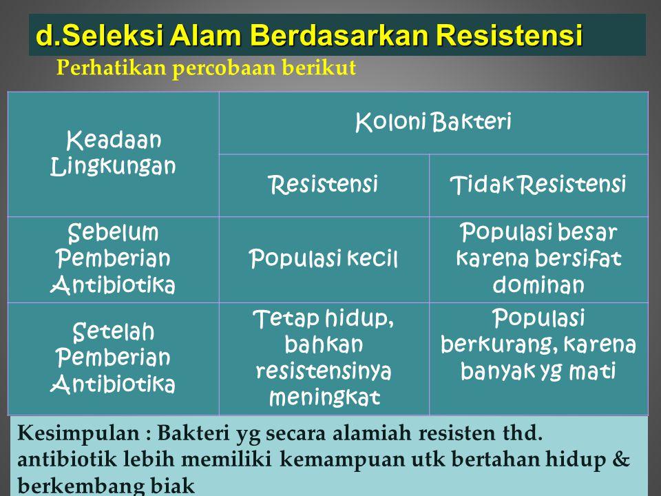 Seleksi Alam Berdasarkan Resistensi