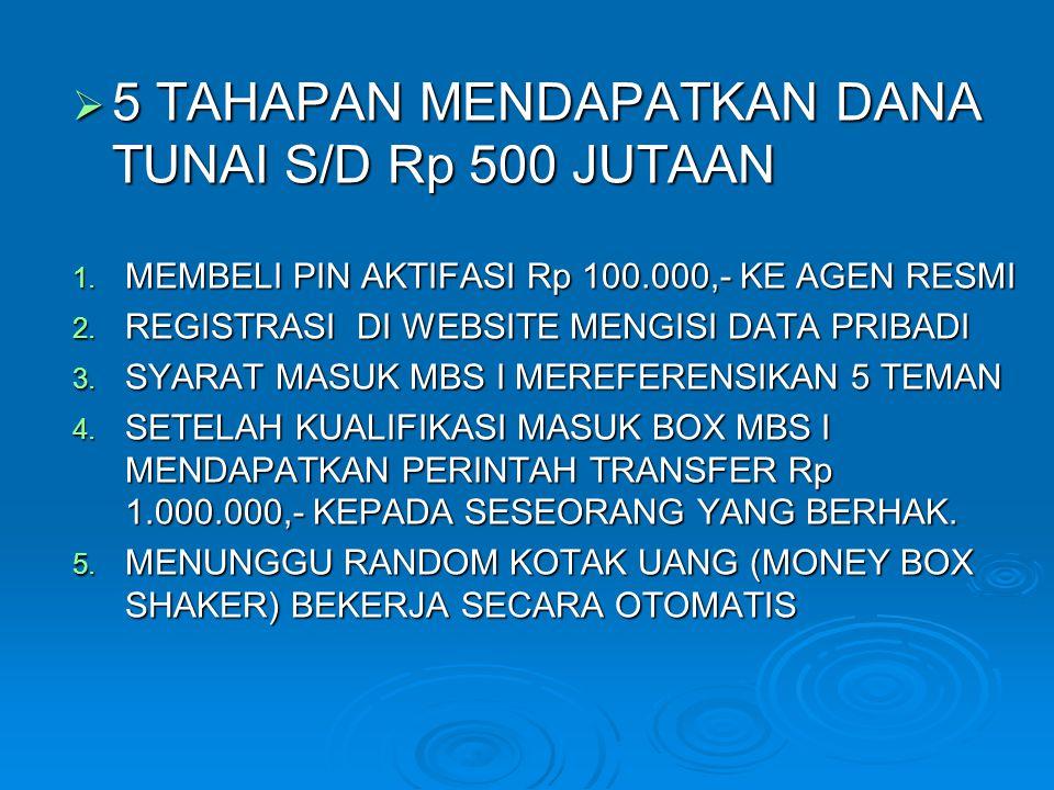 5 TAHAPAN MENDAPATKAN DANA TUNAI S/D Rp 500 JUTAAN