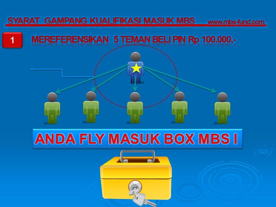 ANDA FLY MASUK BOX MBS I SYARAT GAMPANG KUALIFIKASI MASUK MBS 1