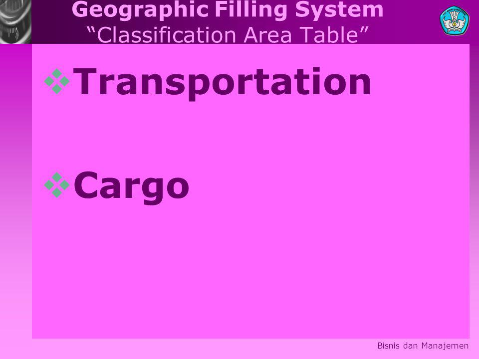 Geographic Filling System Classification Area Table