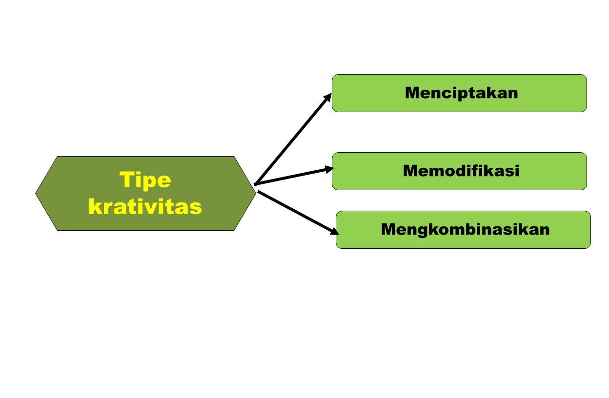 Menciptakan Memodifikasi Tipe krativitas Mengkombinasikan