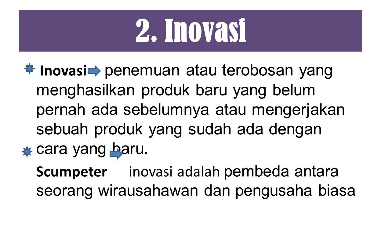 2. Inovasi