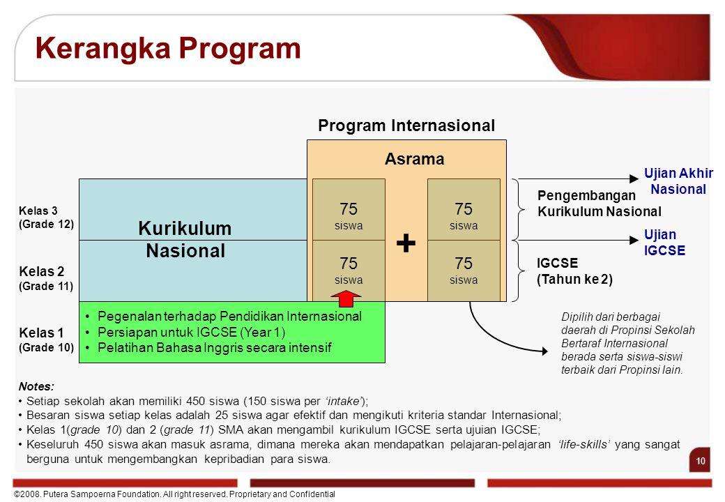 Program Internasional