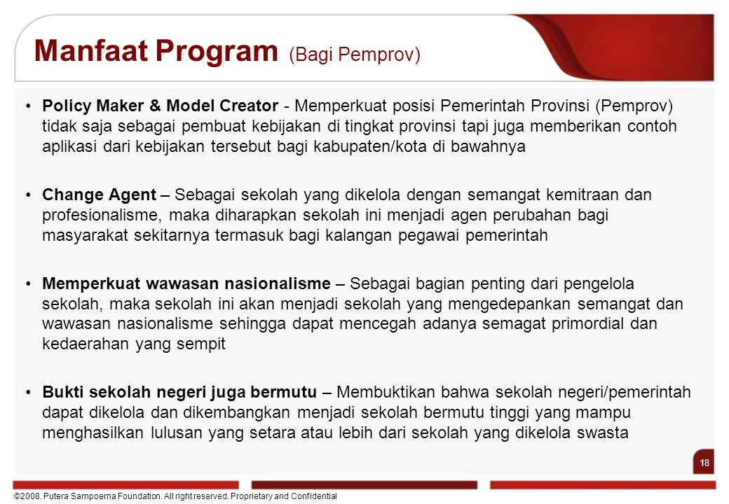 Manfaat Program (Bagi Pemprov)