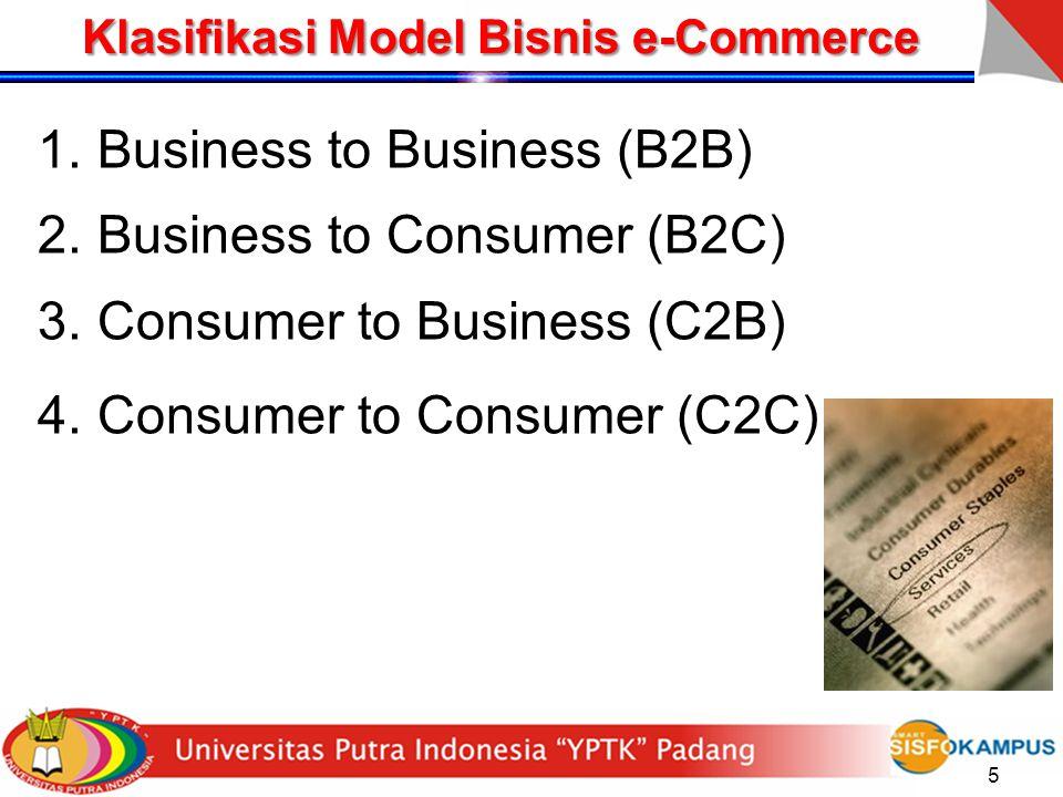 Klasifikasi Model Bisnis e-Commerce