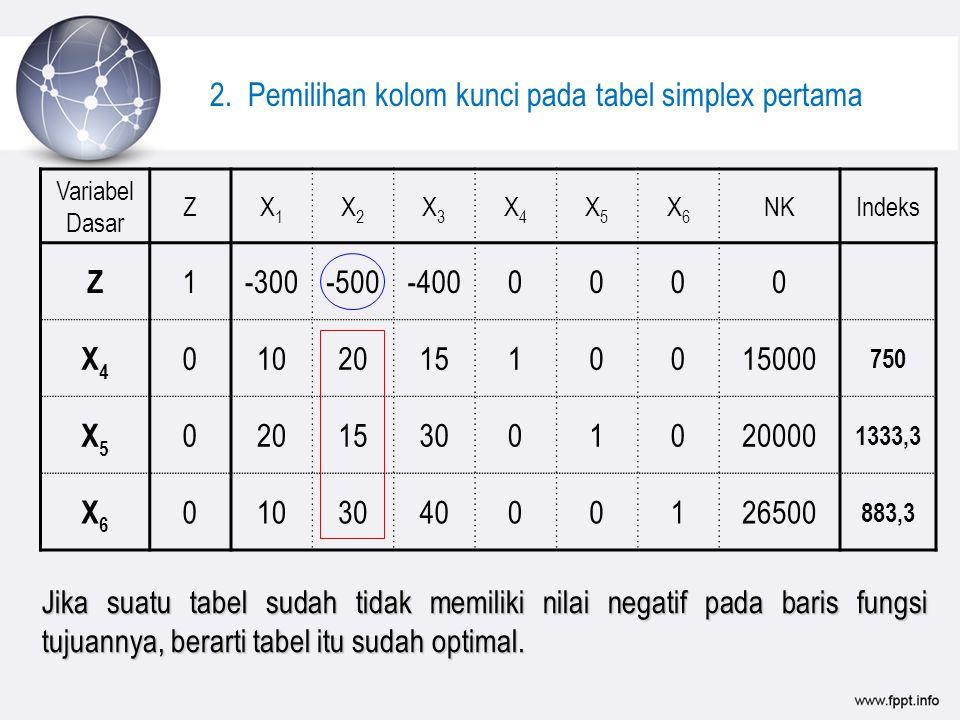 2. Pemilihan kolom kunci pada tabel simplex pertama