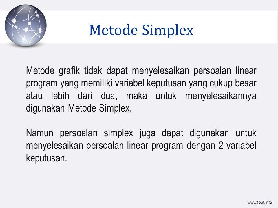 Metode Simplex
