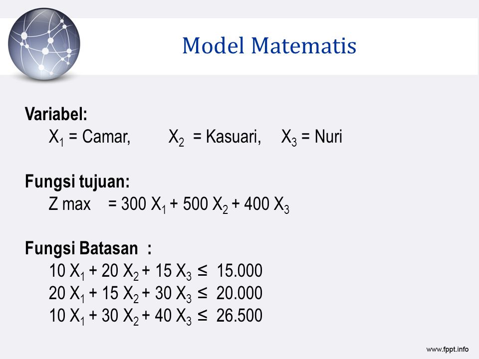 Model Matematis Variabel: X1 = Camar, X2 = Kasuari, X3 = Nuri