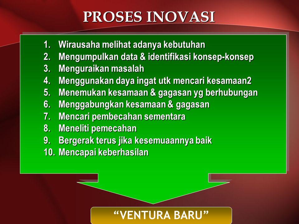 PROSES INOVASI VENTURA BARU Wirausaha melihat adanya kebutuhan