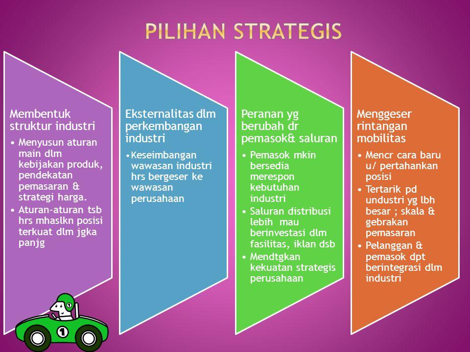 Pilihan strategis Membentuk struktur industri