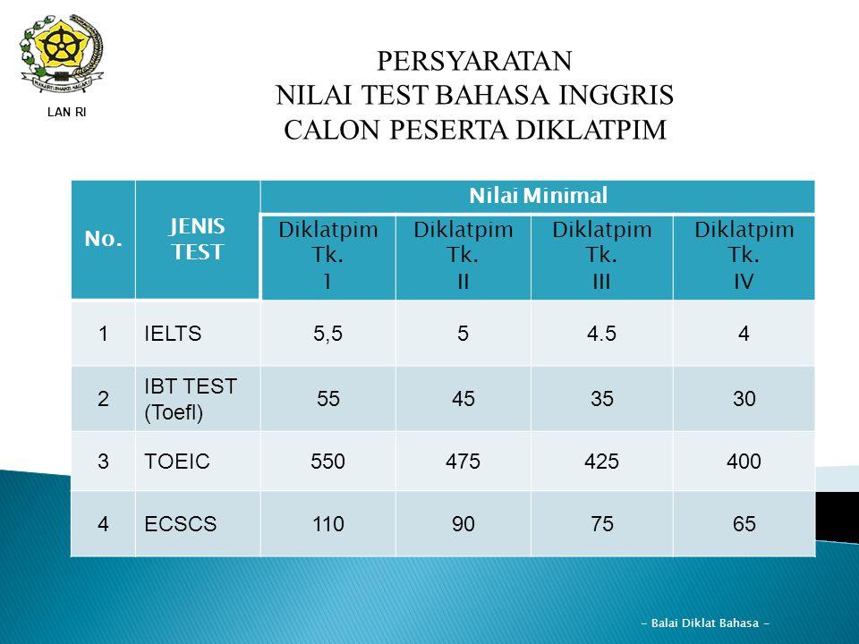 NILAI TEST BAHASA INGGRIS CALON PESERTA DIKLATPIM