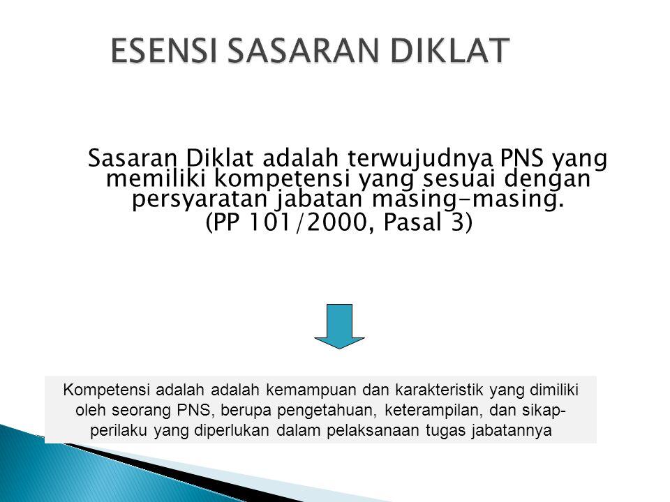 ESENSI SASARAN DIKLAT Sasaran Diklat adalah terwujudnya PNS yang memiliki kompetensi yang sesuai dengan persyaratan jabatan masing-masing.