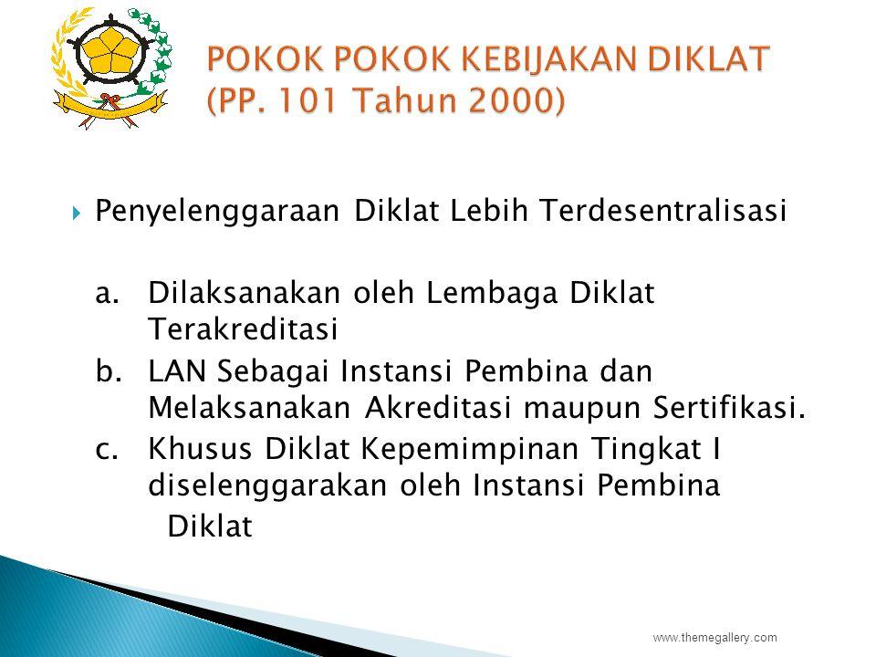 POKOK POKOK KEBIJAKAN DIKLAT (PP. 101 Tahun 2000)