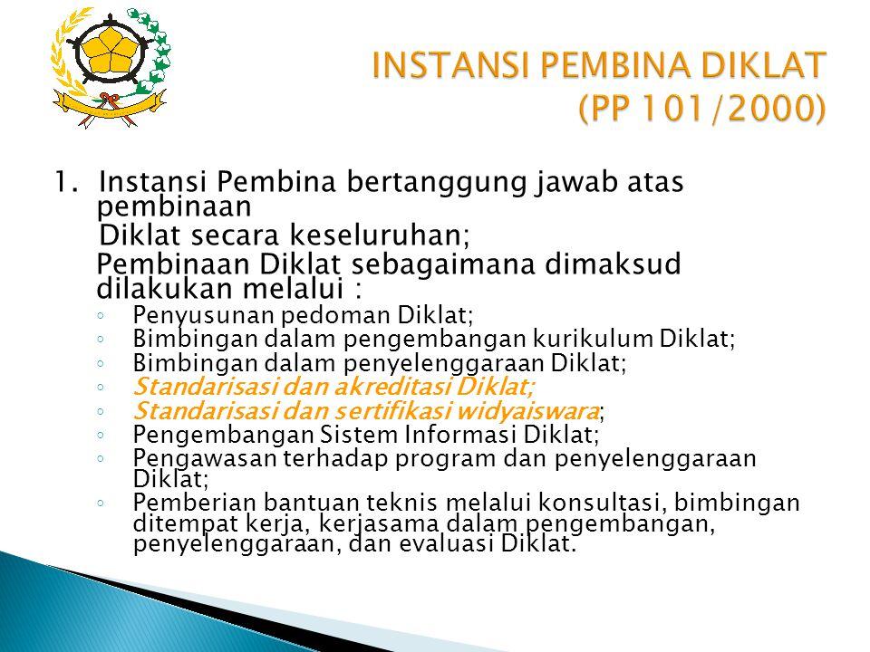 INSTANSI PEMBINA DIKLAT (PP 101/2000)
