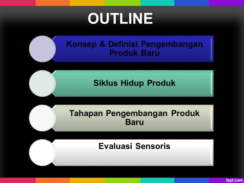 OUTLINE Konsep & Definisi Pengembangan Produk Baru Siklus Hidup Produk