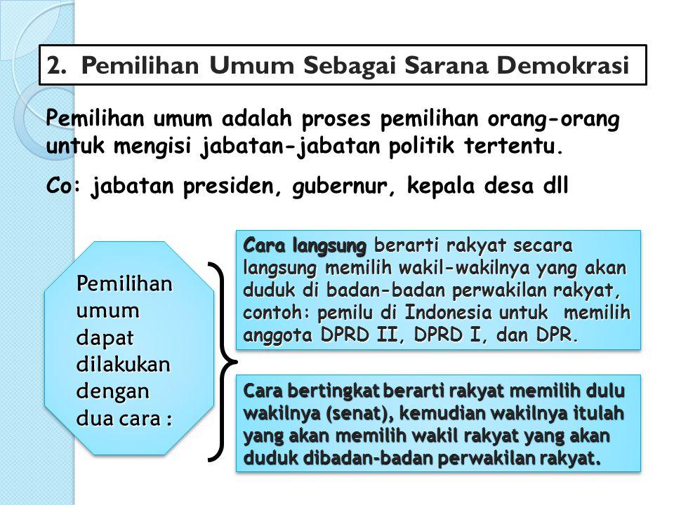Pemilihan Umum Sebagai Sarana Demokrasi