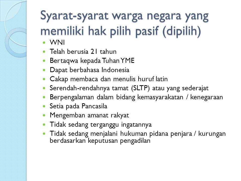 Syarat-syarat warga negara yang memiliki hak pilih pasif (dipilih)