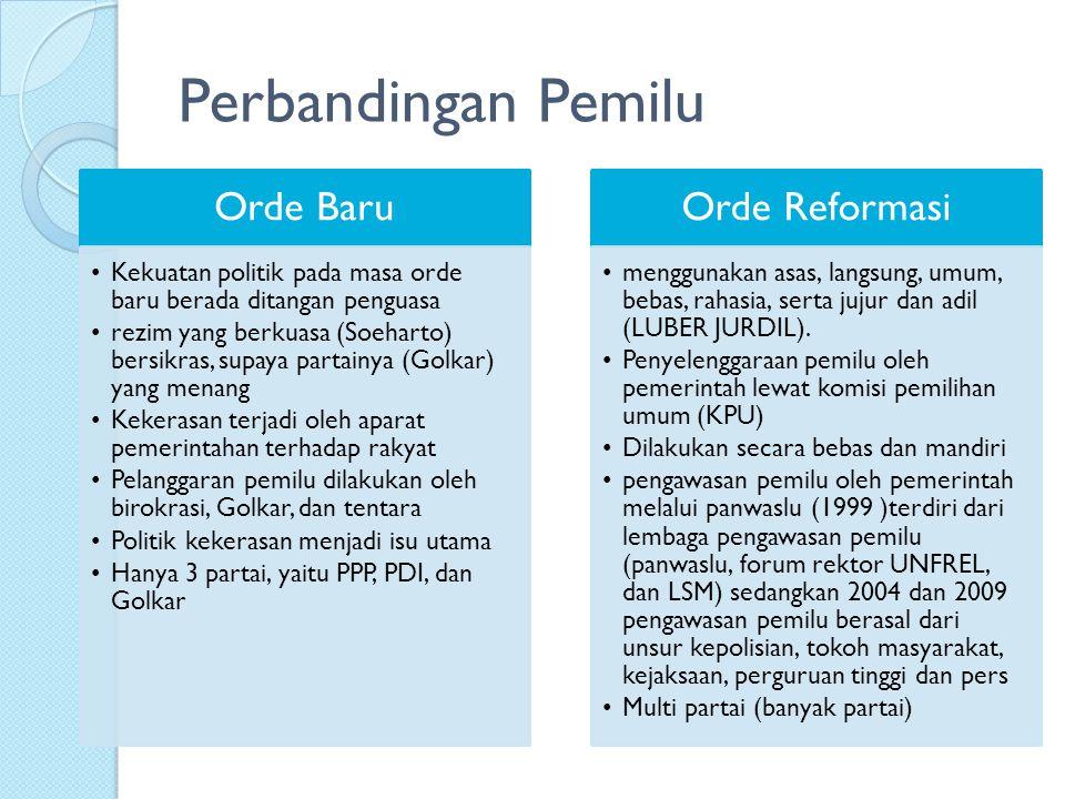Perbandingan Pemilu Orde Reformasi Orde Baru