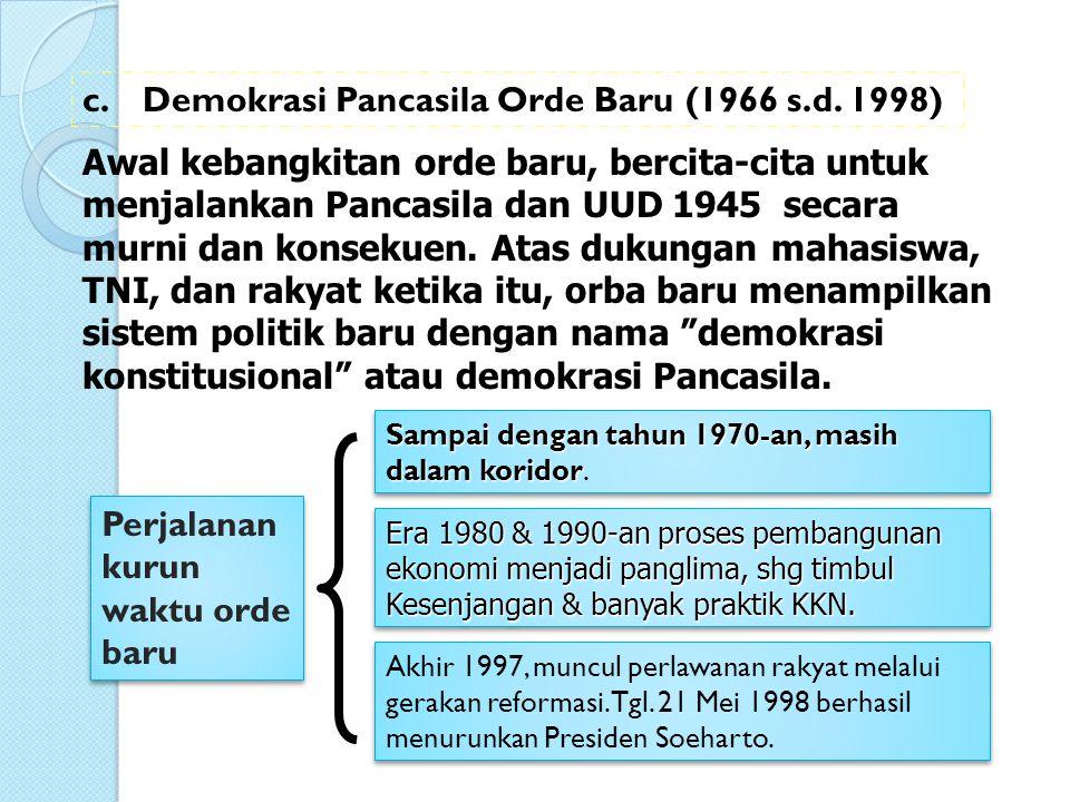 Demokrasi Pancasila Orde Baru (1966 s.d. 1998)