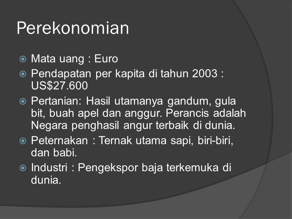 Perekonomian Mata uang : Euro