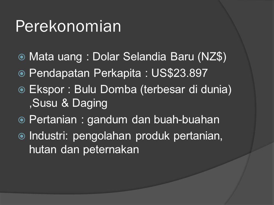 Perekonomian Mata uang : Dolar Selandia Baru (NZ$)