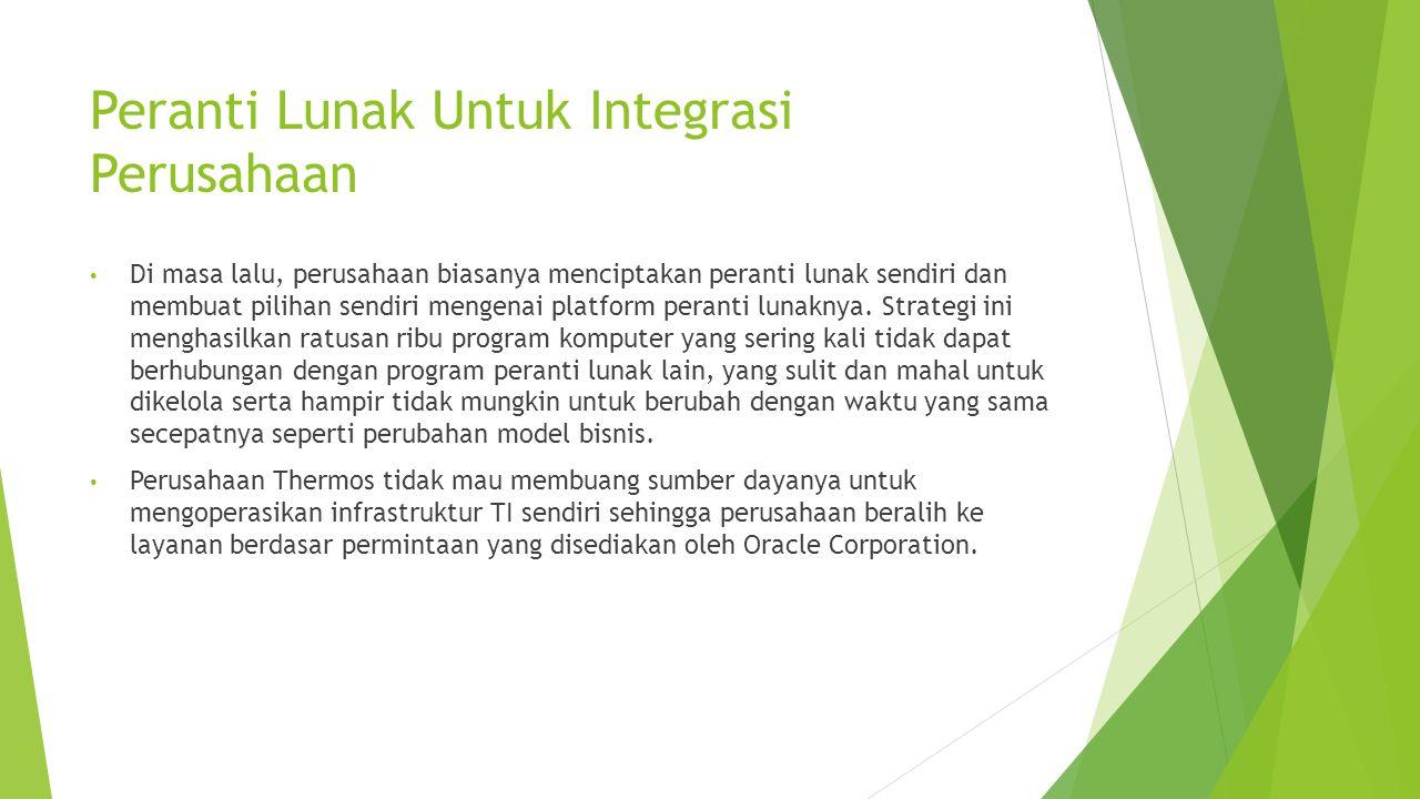 Peranti Lunak Untuk Integrasi Perusahaan