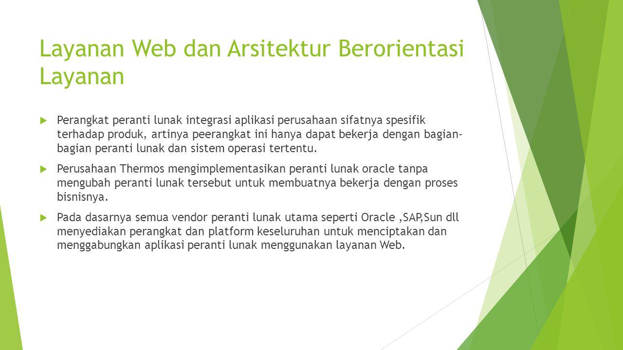Layanan Web dan Arsitektur Berorientasi Layanan