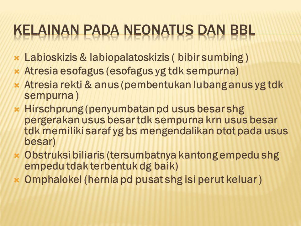 Kelainan pada NEONATUS dan BBL