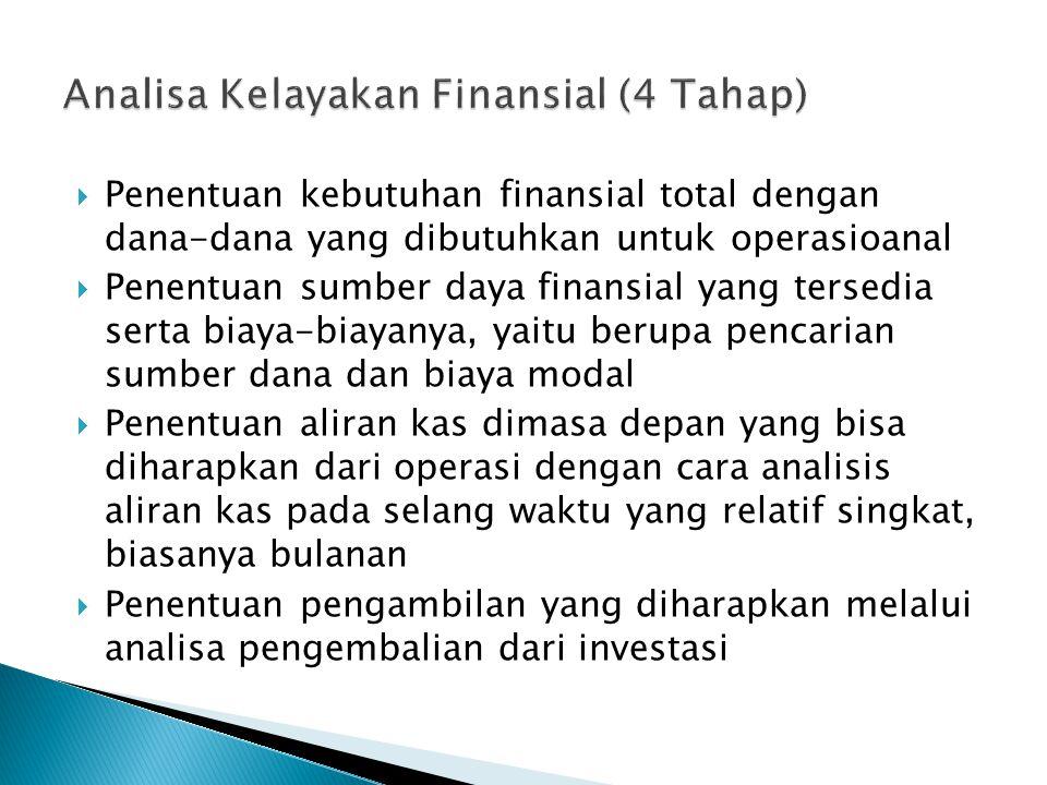 Analisa Kelayakan Finansial (4 Tahap)