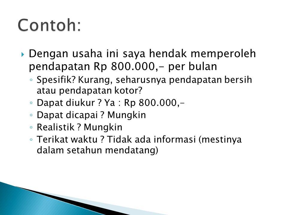 Contoh: Dengan usaha ini saya hendak memperoleh pendapatan Rp 800.000,- per bulan.