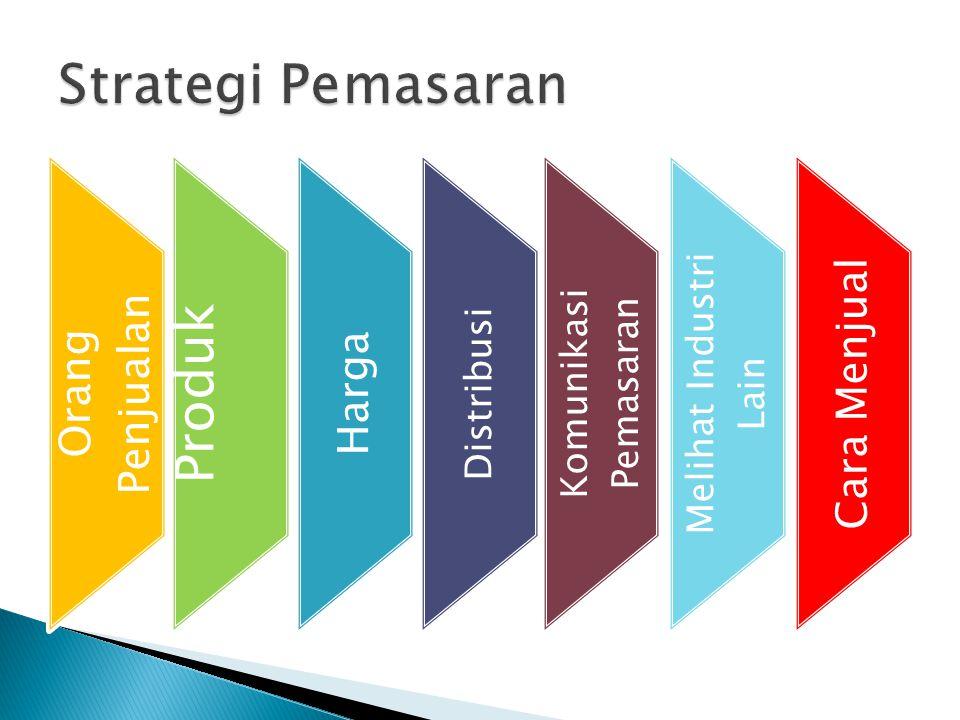 Strategi Pemasaran Produk Cara Menjual Orang Penjualan Harga