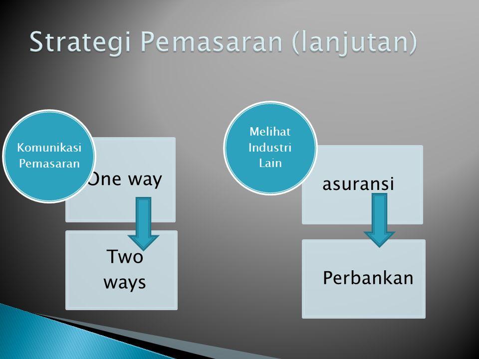 Strategi Pemasaran (lanjutan)