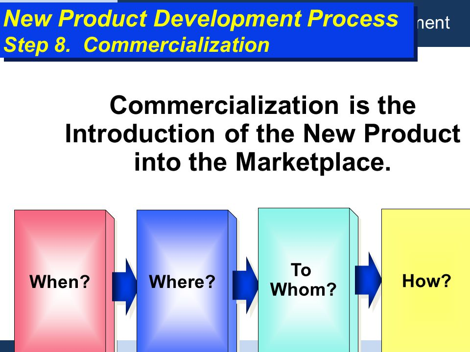 new product development and commercialisation