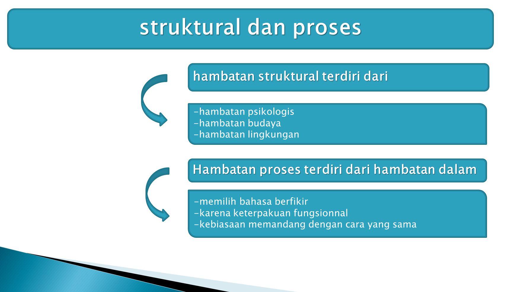 struktural dan proses hambatan struktural terdiri dari