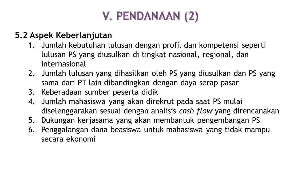 V. PENDANAAN (2) 5.2 Aspek Keberlanjutan