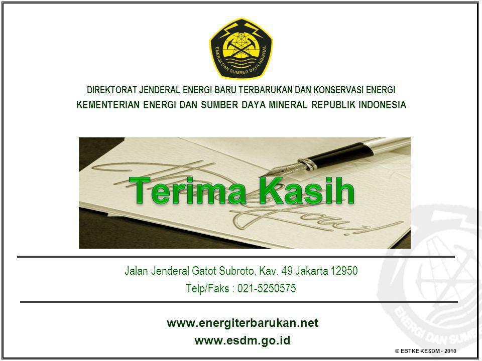 Terima Kasih Jalan Jenderal Gatot Subroto, Kav. 49 Jakarta 12950